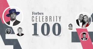 Check Out Who Made It On Forbes 2018 Celebrity 100 List Of The World's Highest-Paid Entertainers