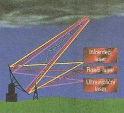 laser_3.jpg (12008 bytes)