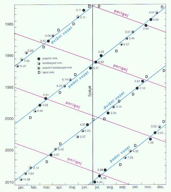 mrk_geometrija