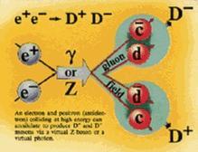 Trk elektrona s pozitronom.