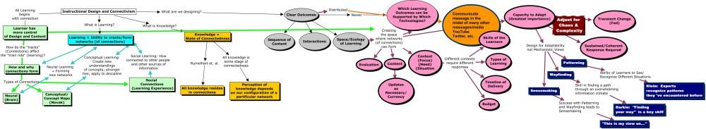 medium resolution of id concepts