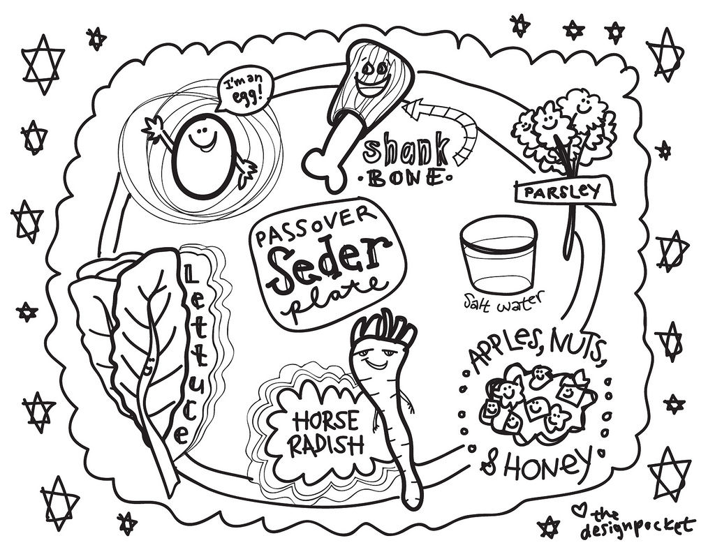 Seder Plate Coloring Page Kveller