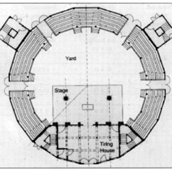 Globe Theater Diagram Led Lights Wiring Plan Of Theatre At Yard Level