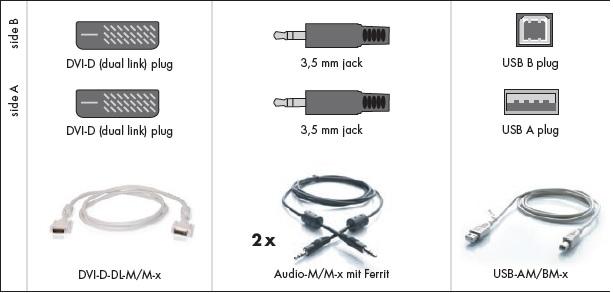 Guntermann and Drunck CPU-DVID-DL-U-2 DVI and USB Cable Set