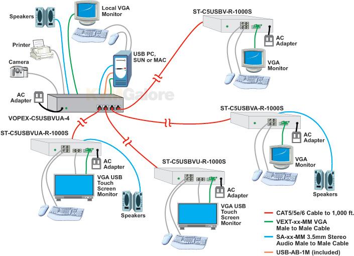 usb y cable wiring diagram 2003 dodge ram 2500 headlight vopex kvm+peripherals splitter/extender, 4-ports | vopex-c5usbvua-4 nti