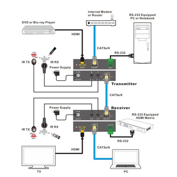 Outstanding Vga Switch Electronic Diy Project Schematic Diagram Binatanicom Wiring Cloud Oideiuggs Outletorg