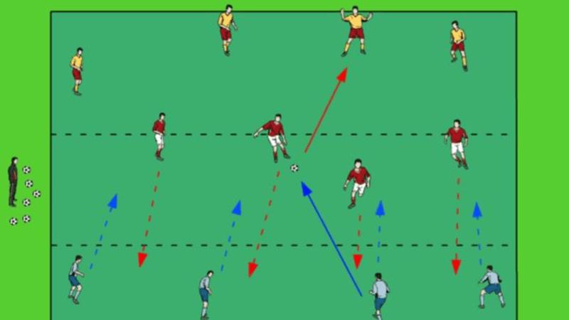 Spielform zur Gruppentaktik der Defensive