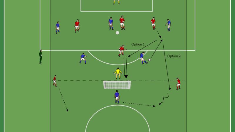 Konterspiel mit drei Toren