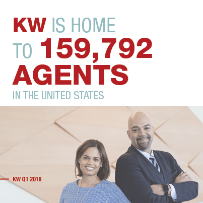 Keller Williams La Quinta