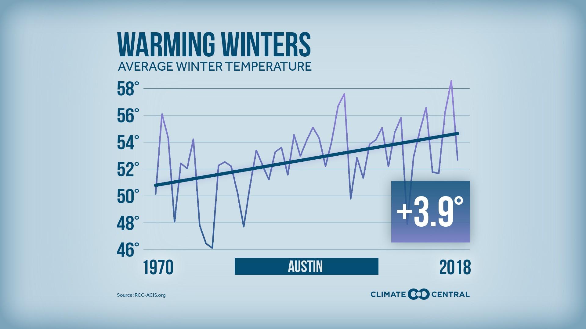warming winter_1548281337377.jpg.jpg