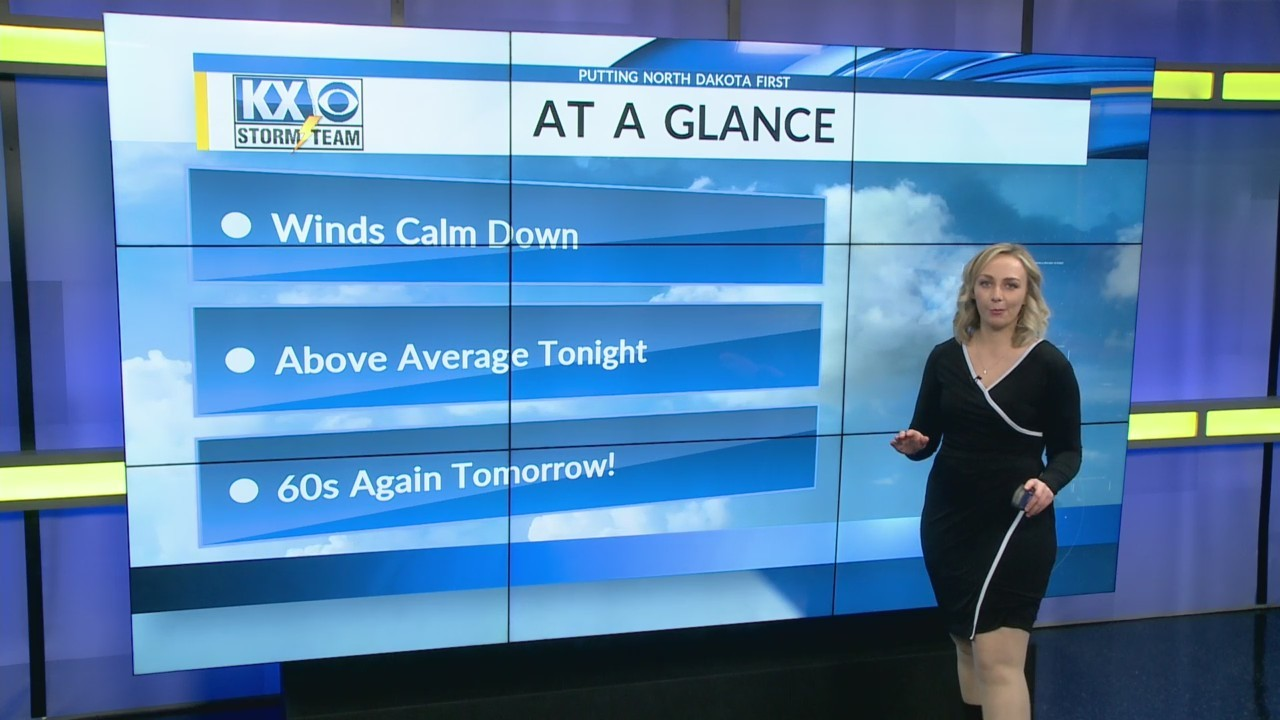 Saturday's One Minute Forecast 4/21