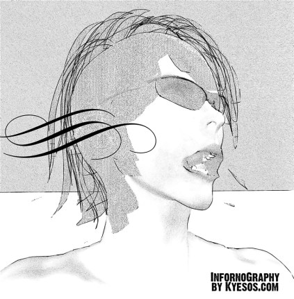kyesos infornography cover