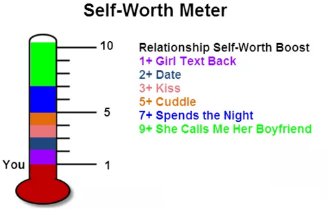 Self-worth 2