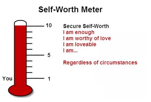 self-worth meter final