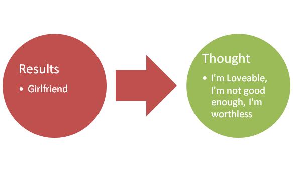 orginal-thoughts