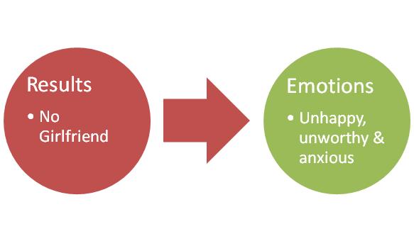 result-emotion