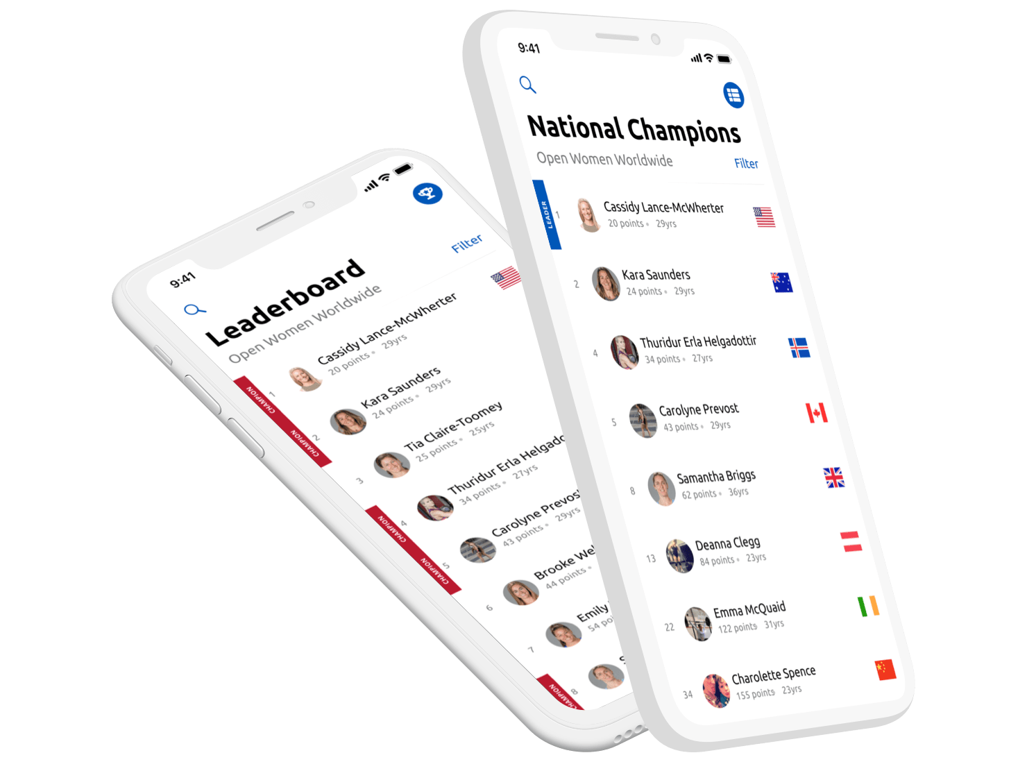 CrossFit Games 2019 Leaderboard
