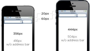 Iphone 6 Screen Size And Mobile Design Tips Updated For Iphone 8 X