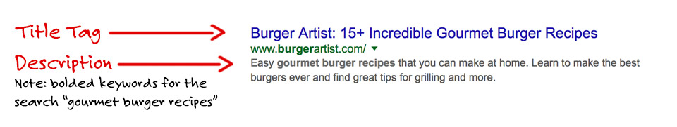 google title tag example