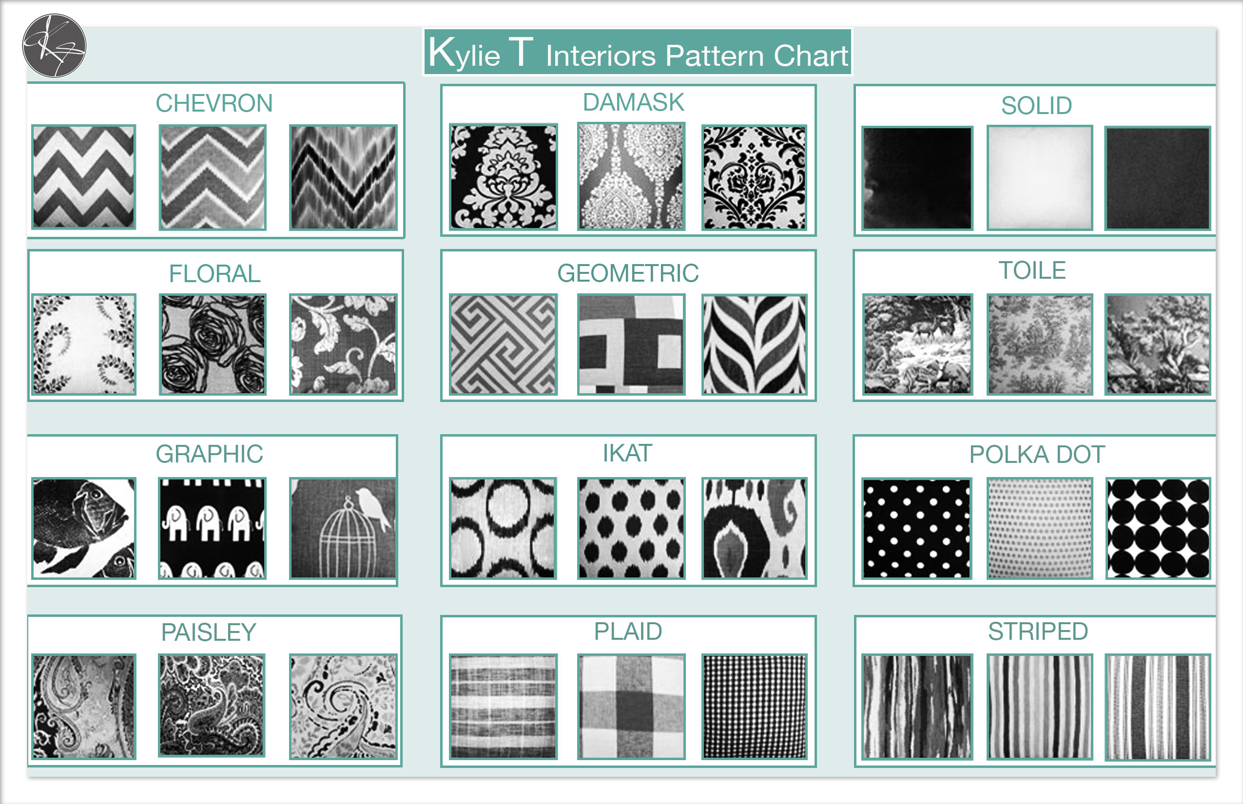 Kylie t Interiors pattern chart