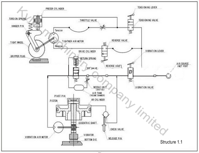Kylin Int'l Machinery Limited is manufacturer for book