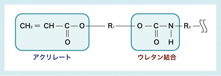 ウレタンアクリレート化学式