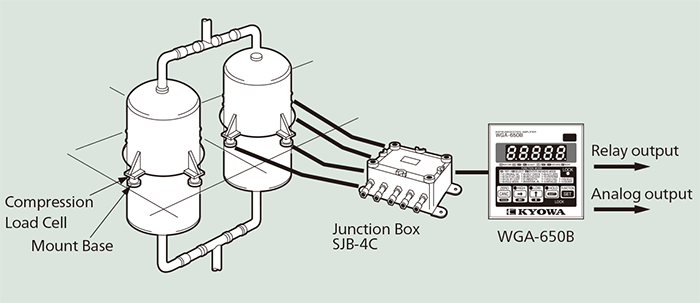Load Cell Junction Box Wiring Diagram Pdf