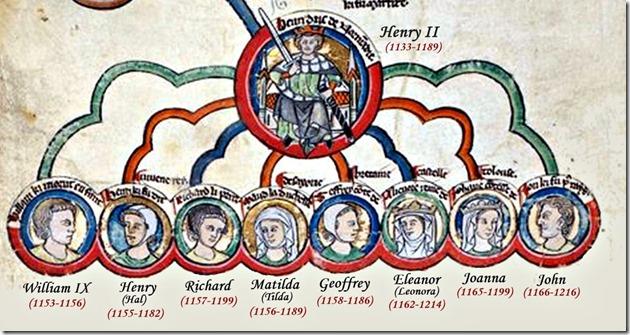 The_Children_of_Henry_II