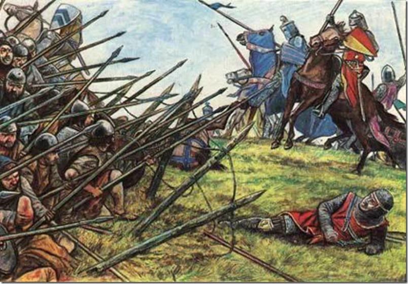The Battle of Falkirk – Kyra Cornelius Kramer