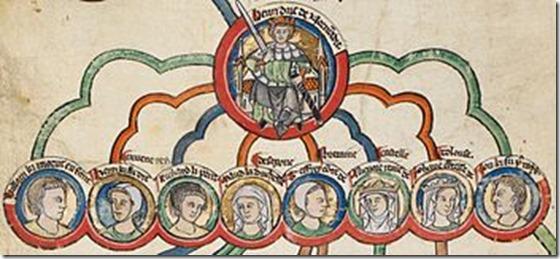 The_Children_of_Henry II of England