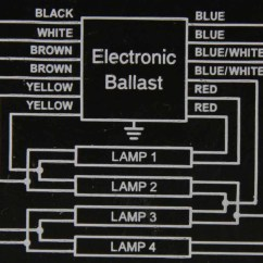 Tridonic Electronic Ballast Wiring Diagram Ford Truck Diagrams Free Ballasts