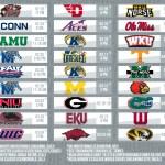 Twenty Home Games Highlight 2017 Kentucky Softball Schedule