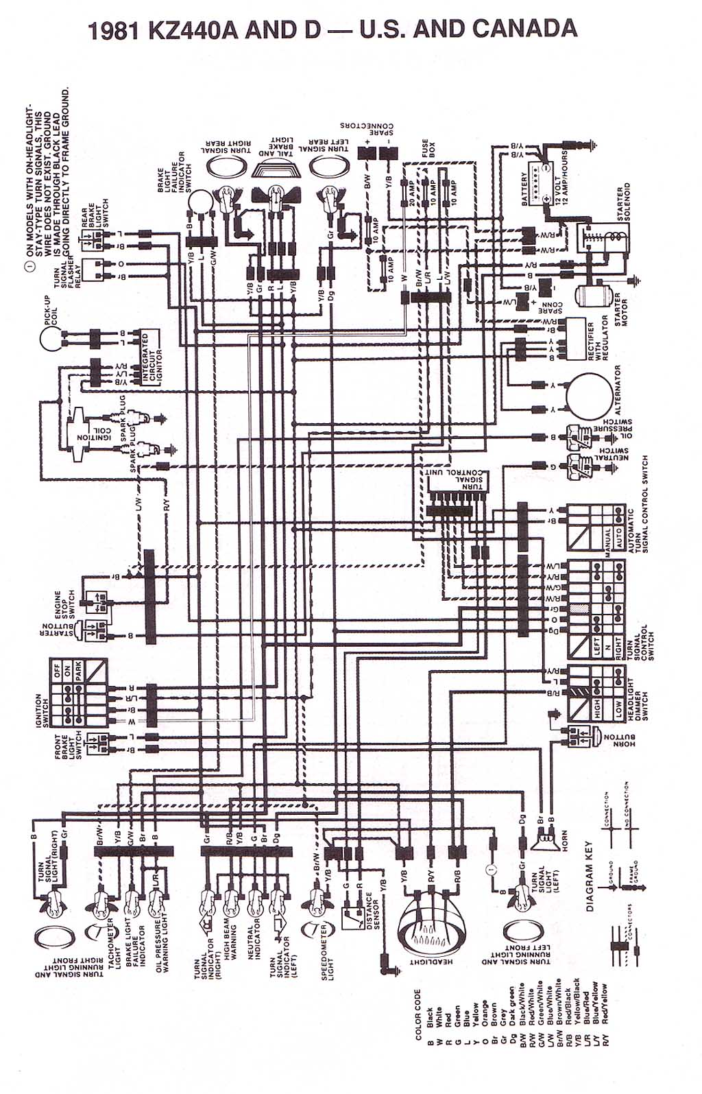 Ultima Motorcycle Wiring Diagram