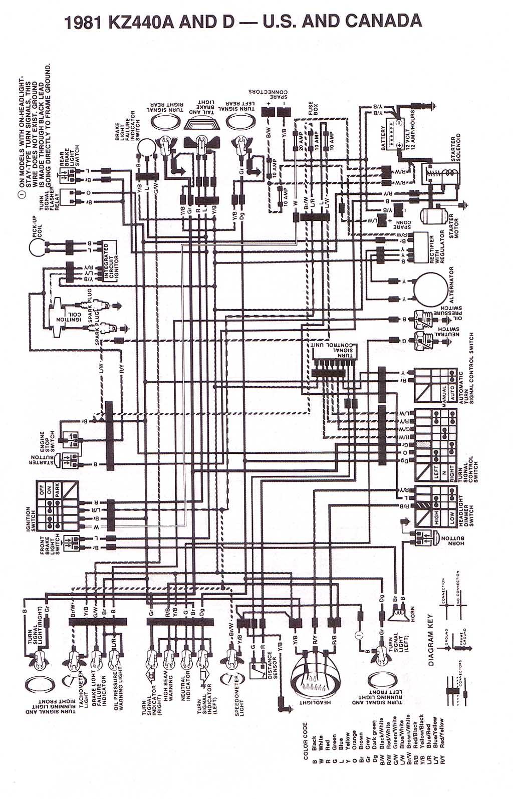1980 kawasaki ltd 440 wiring diagram