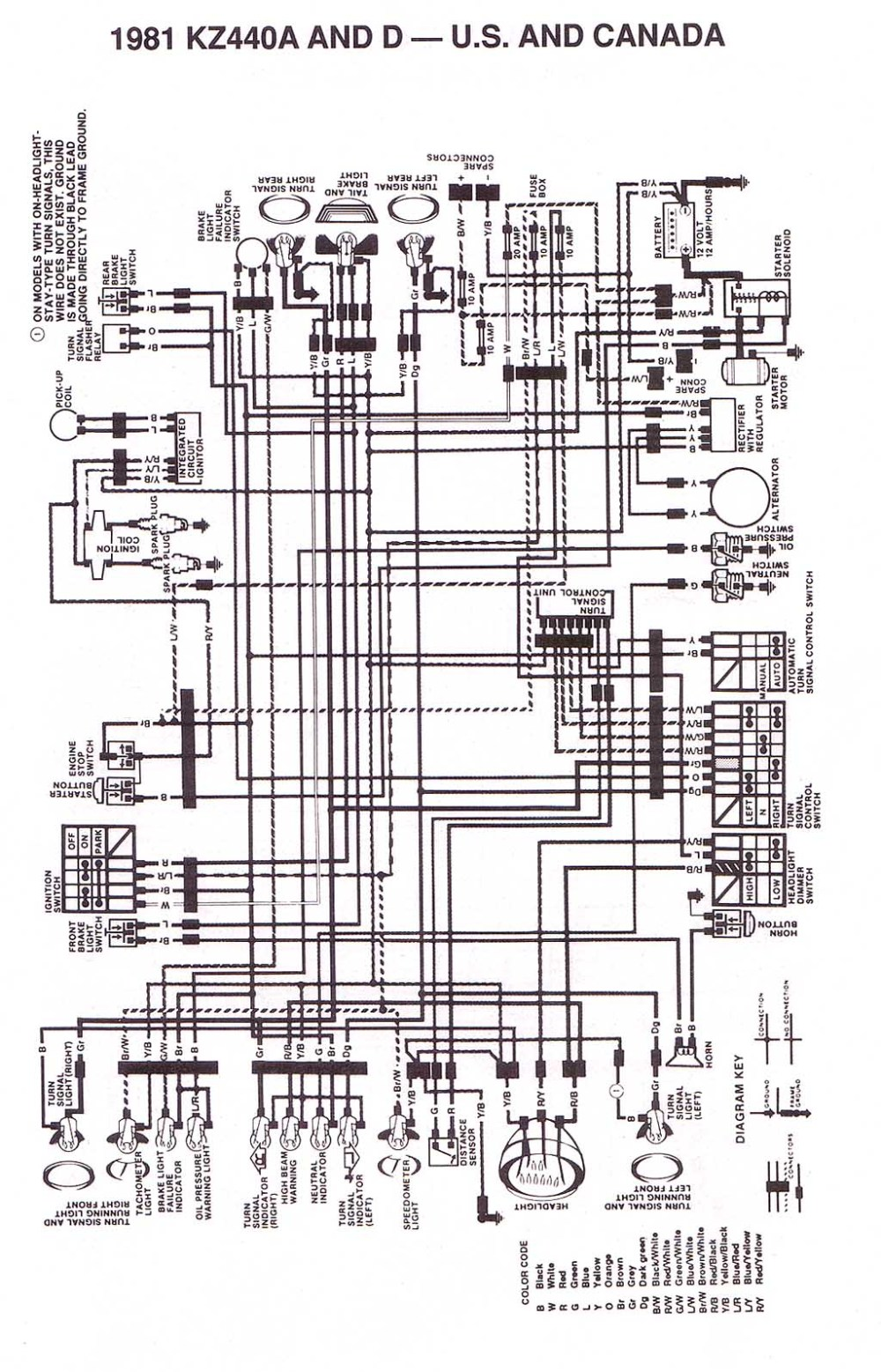 medium resolution of kz400 wiring diagram wiring diagram blogs kz650 wiring diagram kz400 wiring diagram