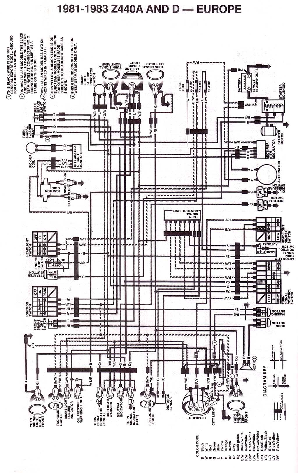 [DIAGRAM] 1981 Kawasaki Kz440 Wiring Diagram FULL Version