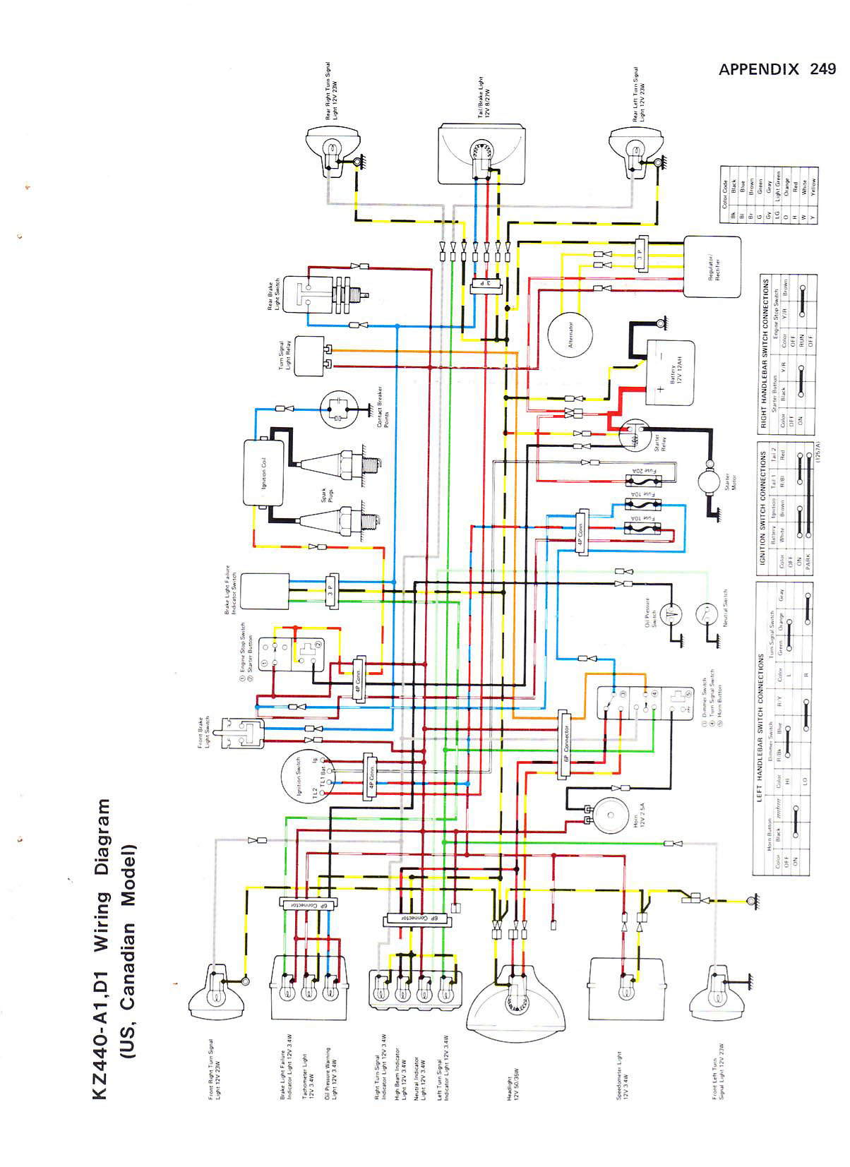 2004 Goldwing Wiring Diagram Index Of Kz440 Wiring Diagrams