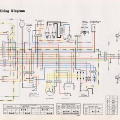 79 Kz1000 Wiring Diagram Basement Electrical Kz400 With Description