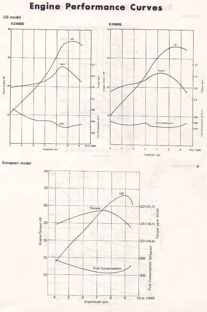 76 Ford Ltd Ignition Wiring Diagram 76 Ford Tractor Wiring