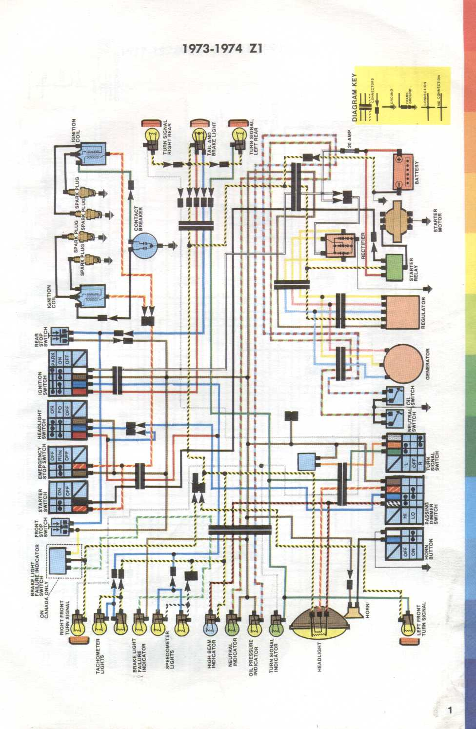hight resolution of kz900 wireing diagram wiring diagrams schema kawasaki wiring diagrams