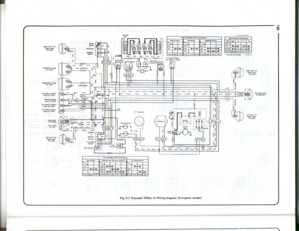 medium resolution of index of kz electrical rh kz900 com bmw z1 wiring diagram