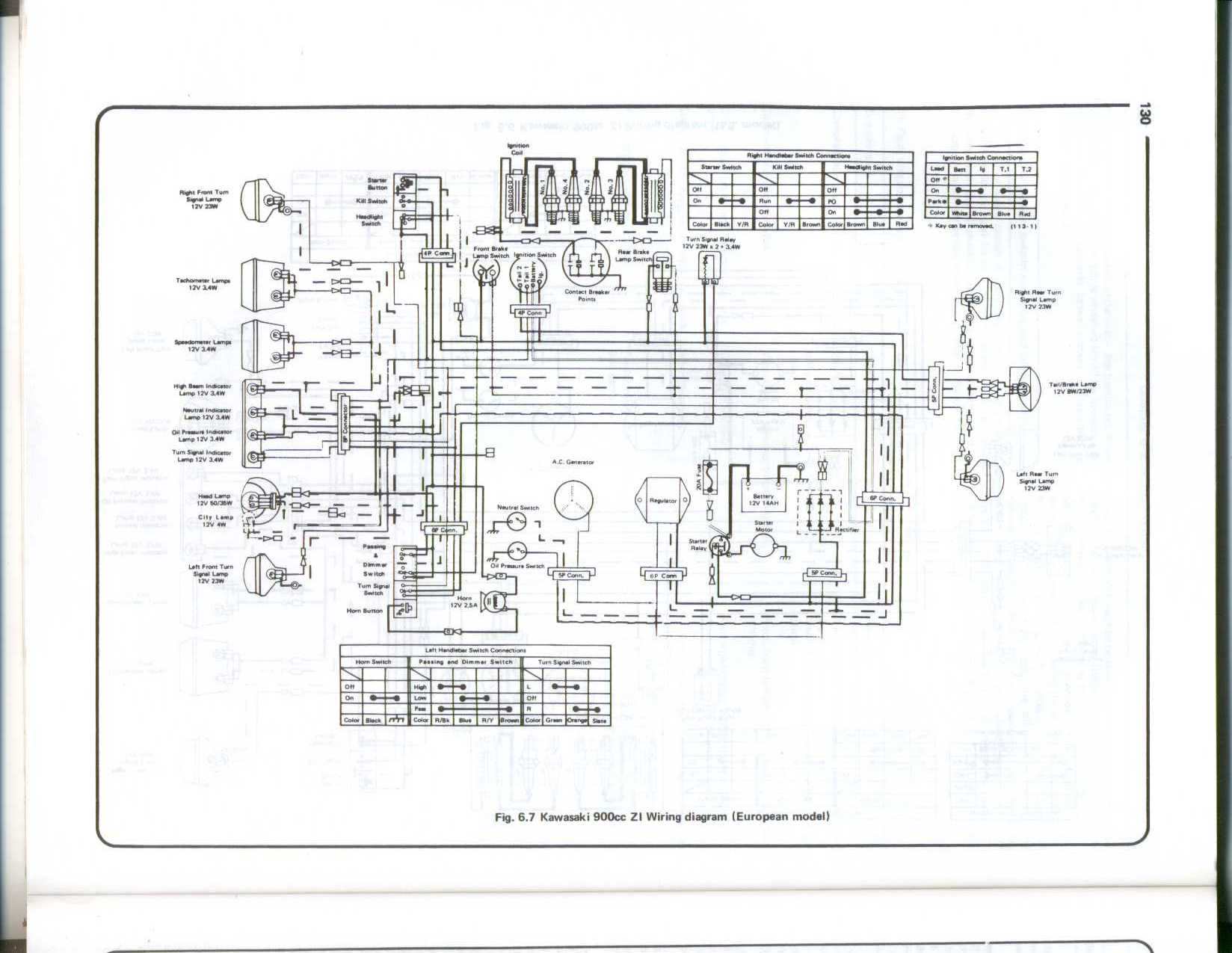 hight resolution of wiring diagram for kawasaki z1 wiring diagrams active 2017 kawasaki z900 wiring diagram kawasaki z900 wiring diagram