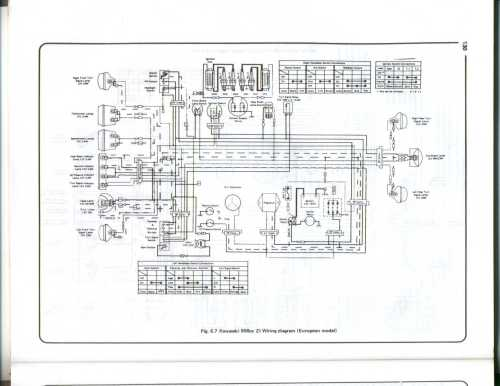 small resolution of wiring diagram for kawasaki z1 wiring diagrams active 2017 kawasaki z900 wiring diagram kawasaki z900 wiring diagram