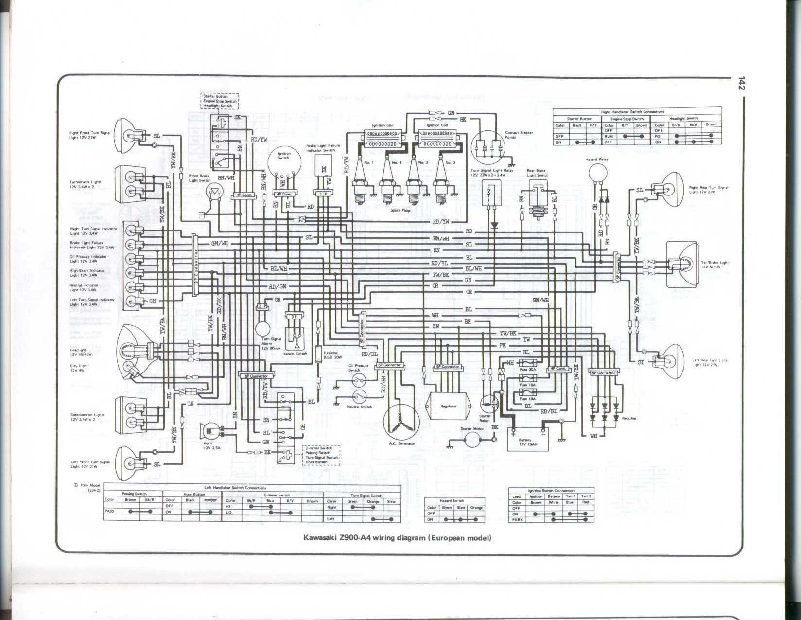 hight resolution of kawasaki z 550 wiring diagram wiring diagram metawiring diagram for kawasaki z1 wiring diagram mega kawasaki