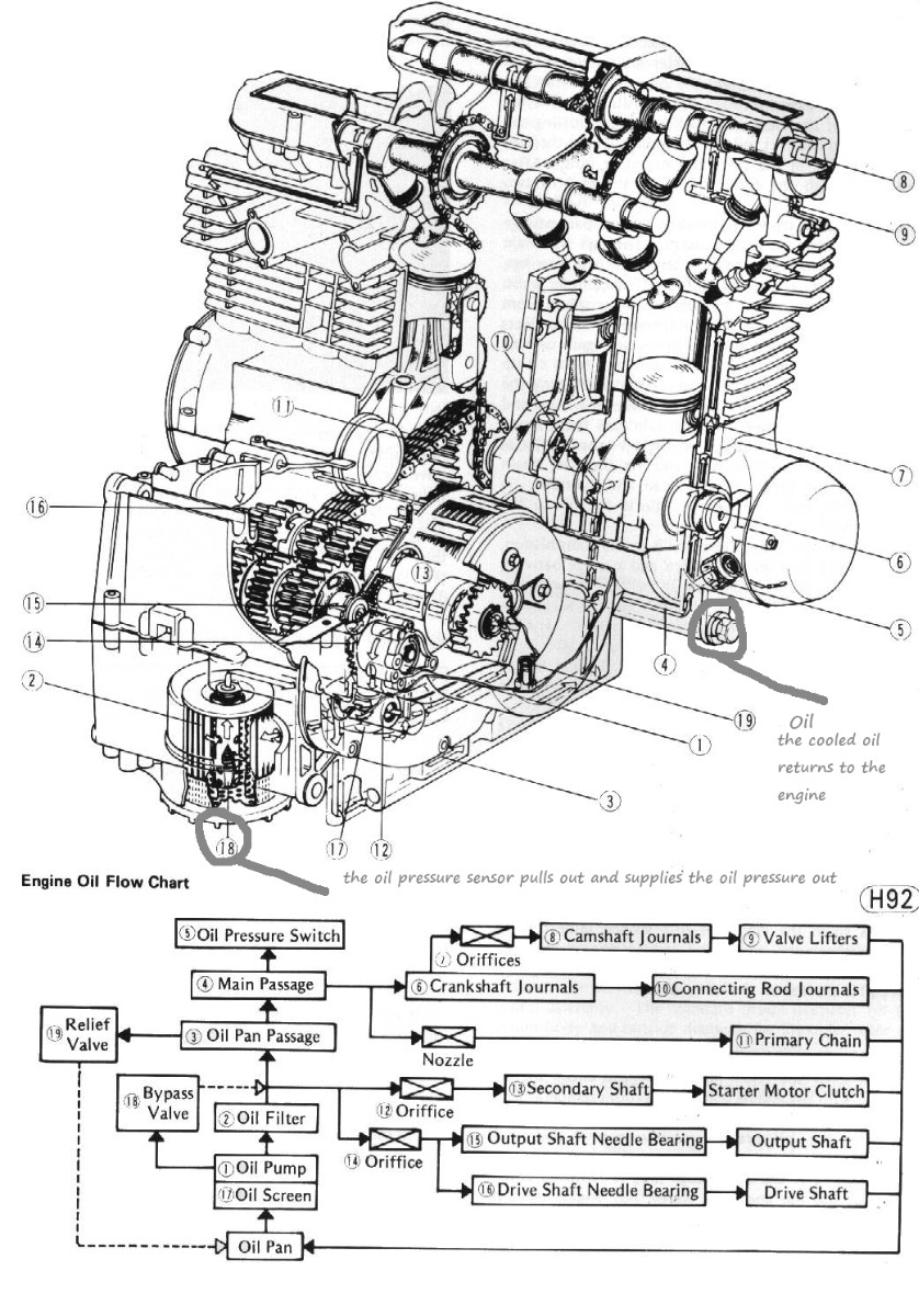 medium resolution of kz550zmnamaznchladi oilflow jpg