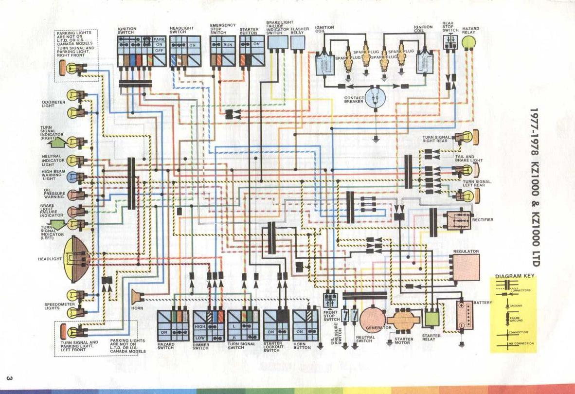 hight resolution of kz1000 ltd wiring diagram 1977 1978shrunk jpg
