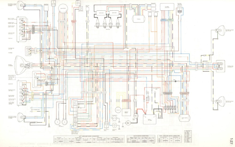 medium resolution of 1981 kz1000 wiring diagram wiring diagram name 1981 kawasaki kz440 wiring diagram 1981 kawasaki wiring diagram