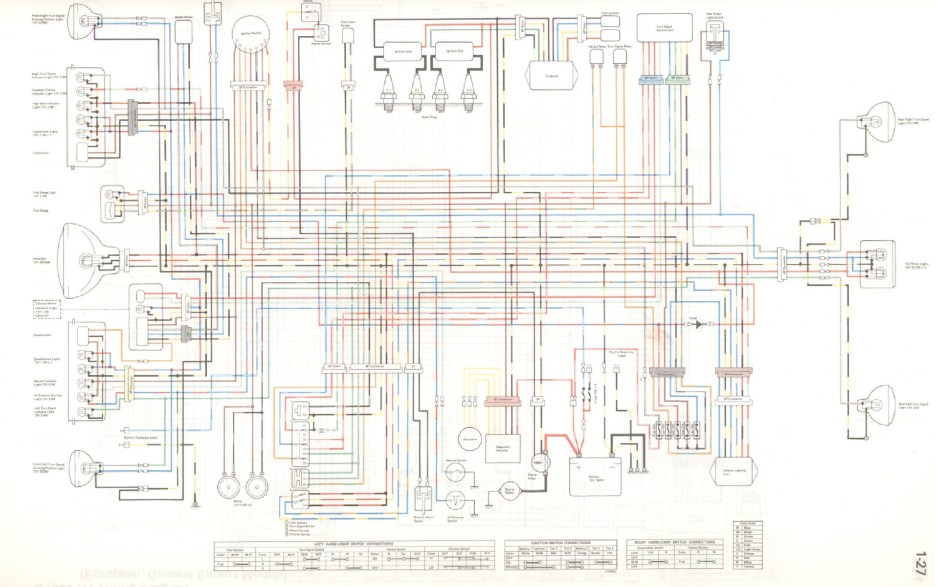 hight resolution of 1981 kz1000 wiring diagram wiring diagram name 1981 kawasaki kz440 wiring diagram 1981 kawasaki wiring diagram