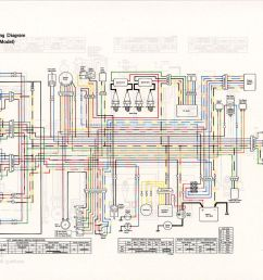 1980 kawasaki ke100 wiring diagram auto electrical wiring diagram rh harvard edu co uk iico me [ 1590 x 1200 Pixel ]