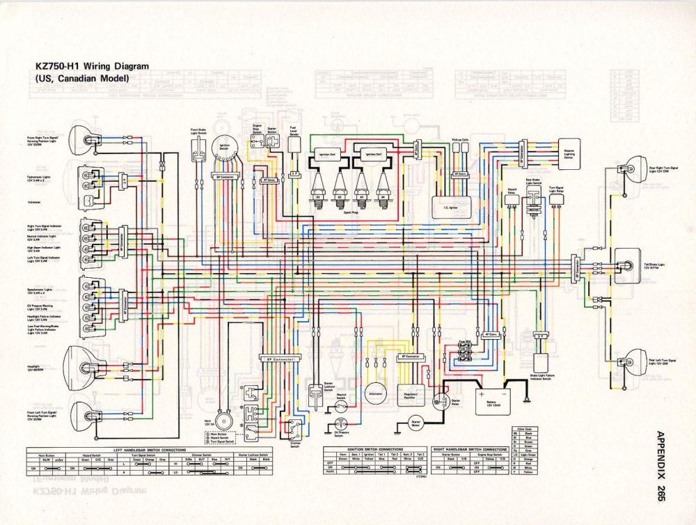 medium resolution of 1979 kz400 wiring diagram